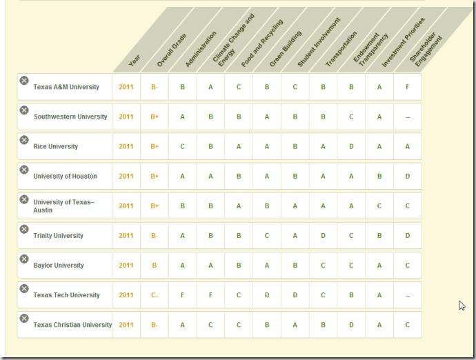 college-reportcard2